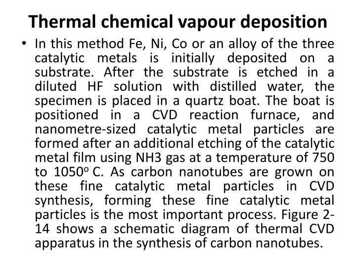Thermal chemical