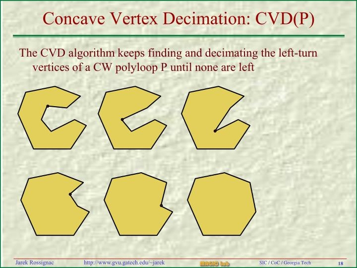 Concave Vertex Decimation: CVD(P)
