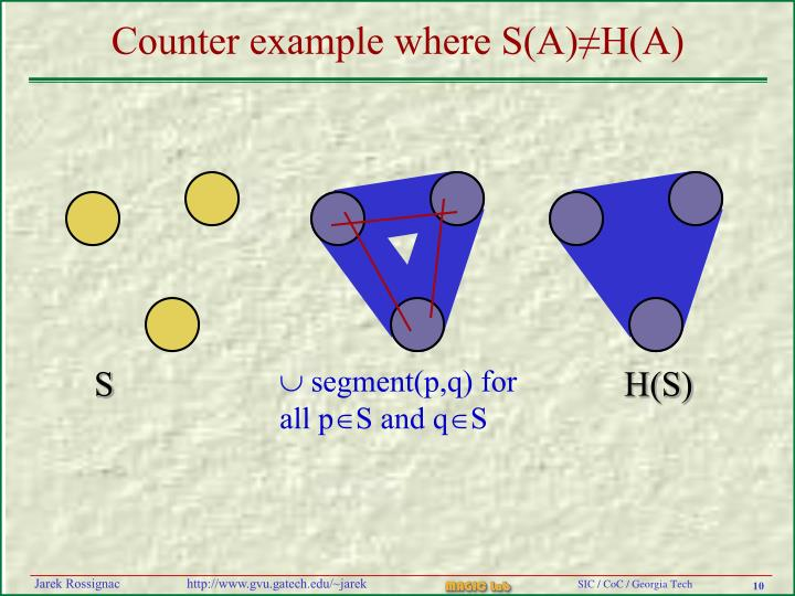 Counter example where S(A)≠H(A)
