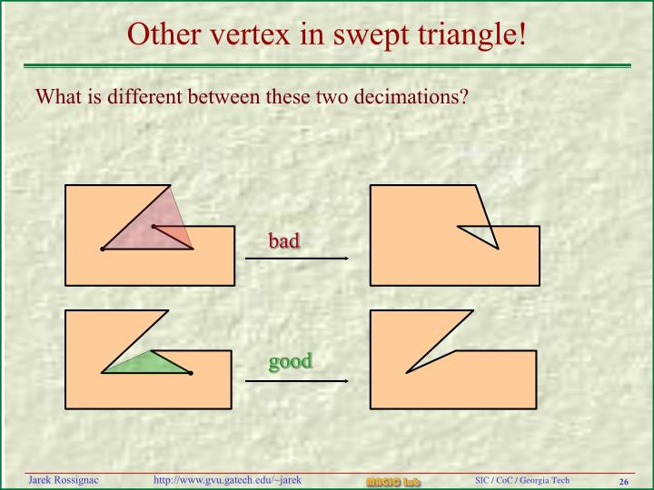 Other vertex in swept triangle!
