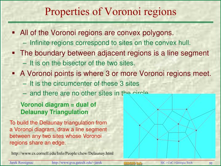 Properties of Voronoi regions