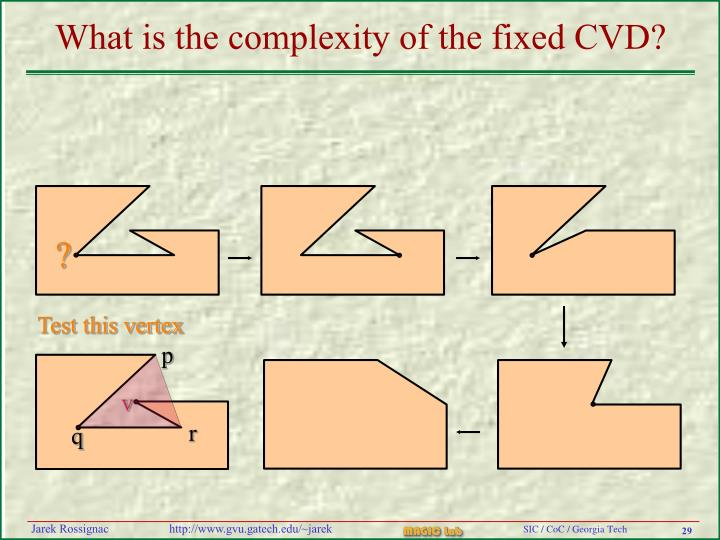 What is the complexity of the fixed CVD?