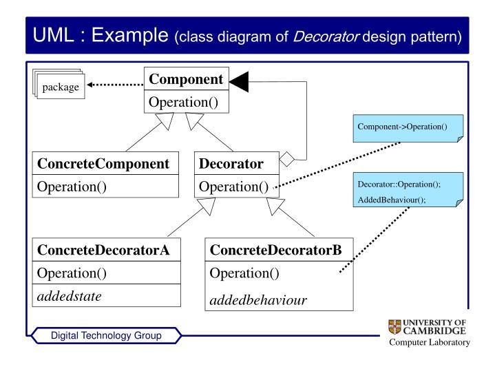 UML : Example