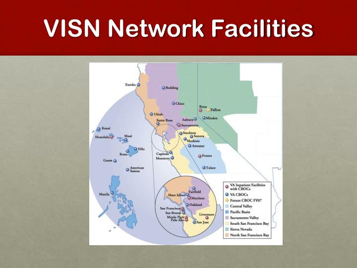 VISN Network Facilities