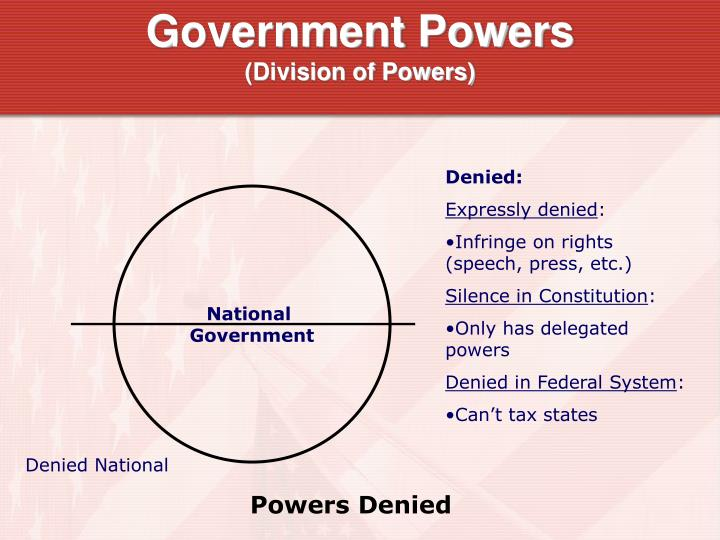 Government Powers