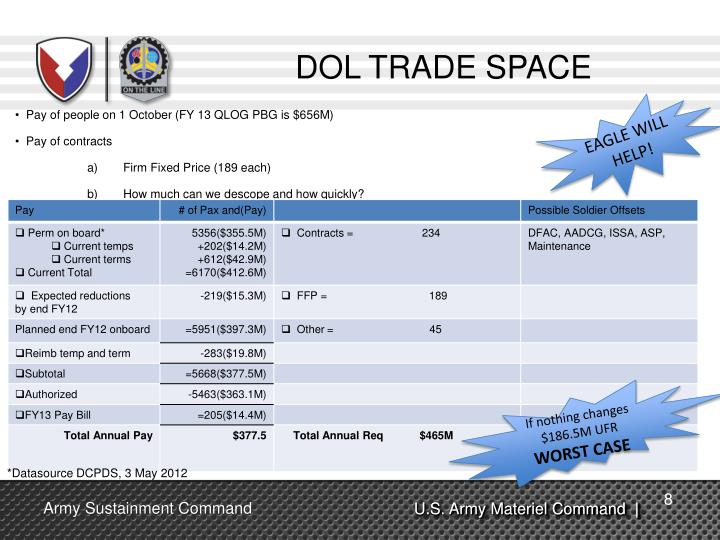DOL TRADE SPACE