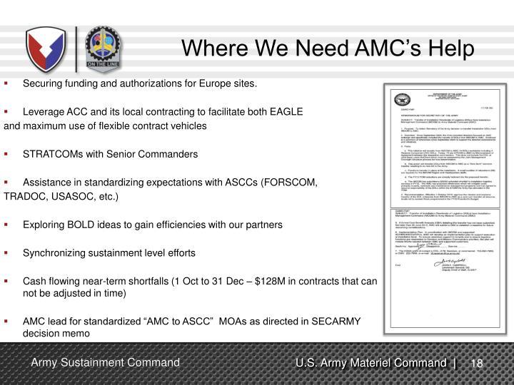 Where We Need AMC's Help