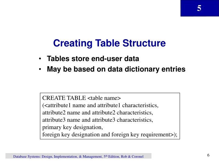 Creating Table Structure