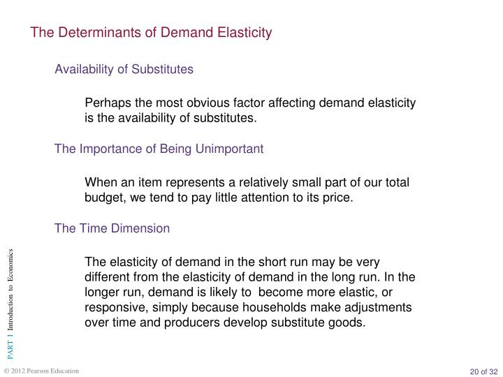 The Determinants of Demand Elasticity