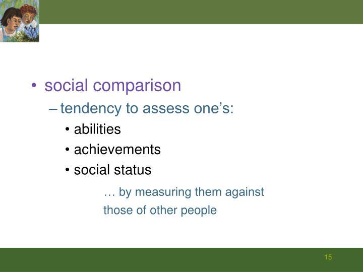 social comparison