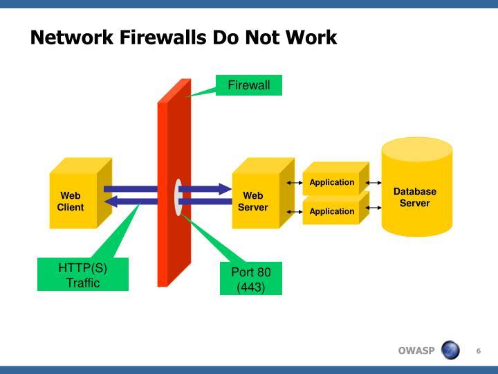 Network Firewalls Do Not Work
