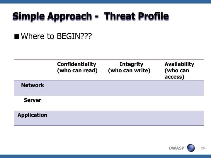 Simple Approach -  Threat Profile