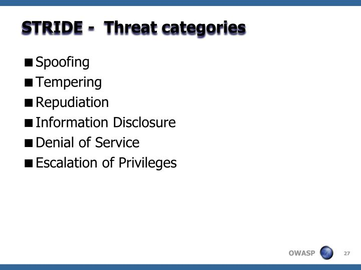 STRIDE -  Threat categories