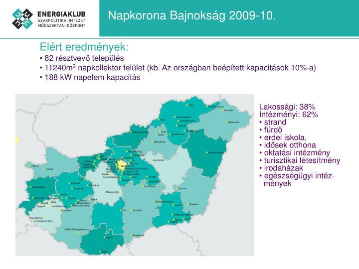 Napkorona Bajnokság 2009-10.