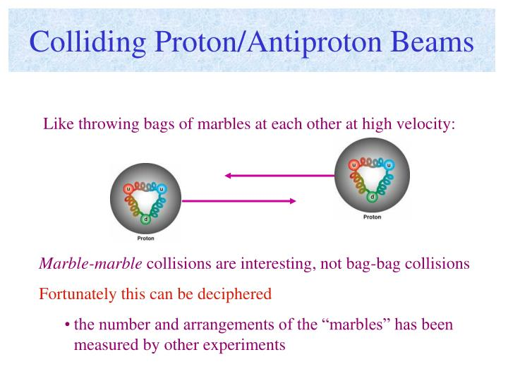 Colliding Proton/Antiproton Beams