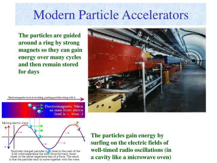 Modern Particle Accelerators