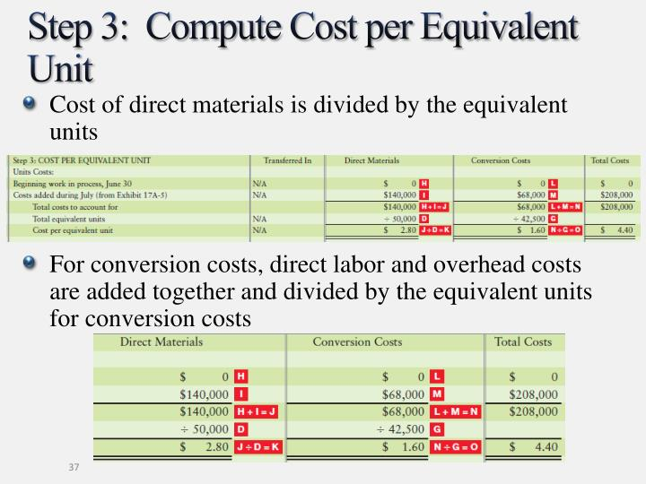 Job Order And Process Costing PowerPoint