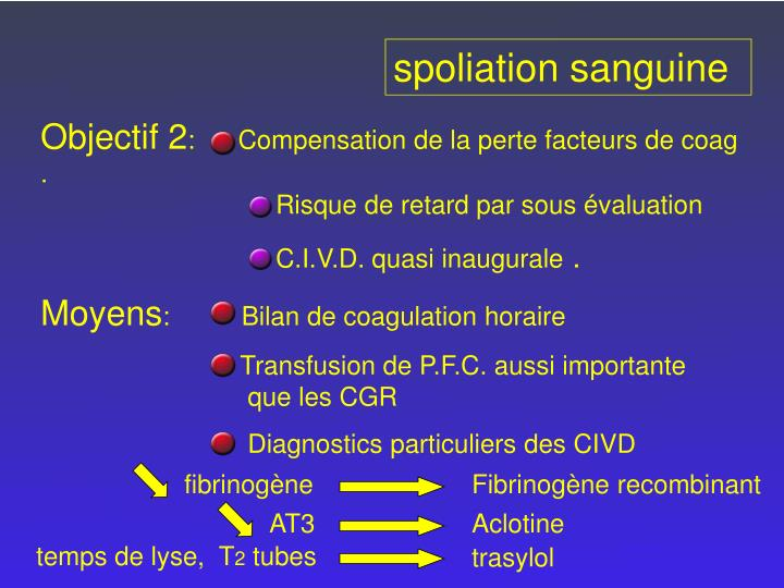 spoliation sanguine