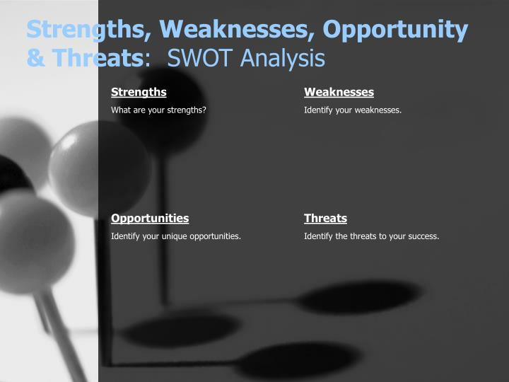 Strengths, Weaknesses, Opportunity & Threats