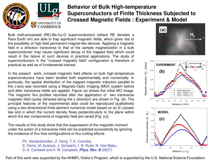 Behavior of Bulk High-temperature Superconductors of Finite Thickness Subjected to Crossed Magnetic ...