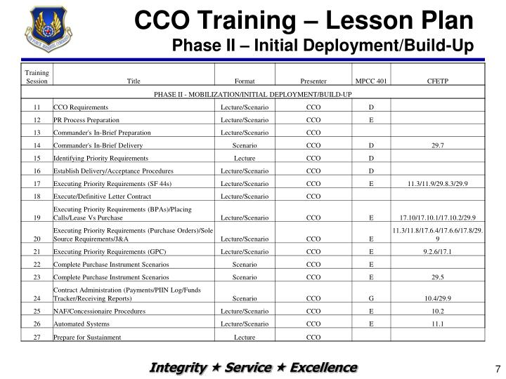 CCO Training – Lesson Plan