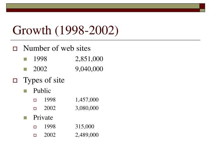 Growth (1998-2002)
