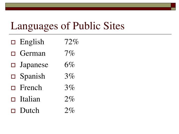 Languages of Public Sites