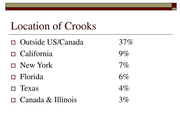 Location of Crooks