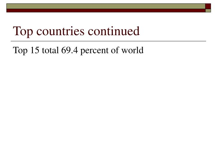 Top countries continued