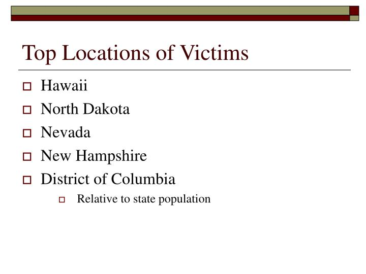 Top Locations of Victims