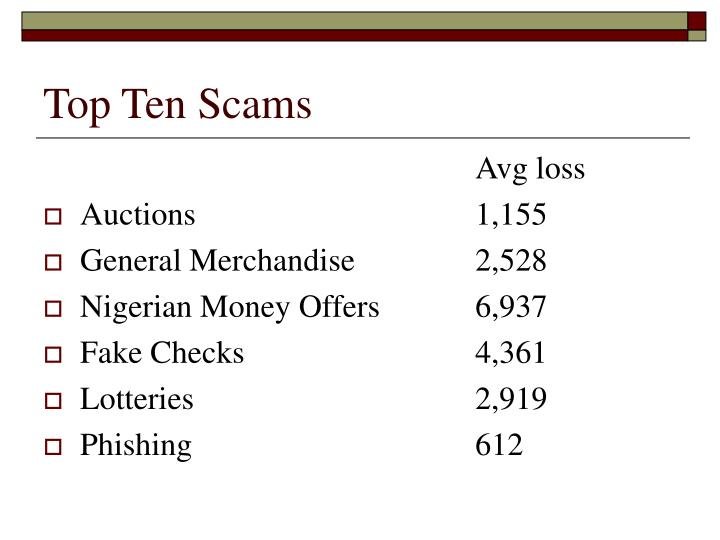 Top Ten Scams