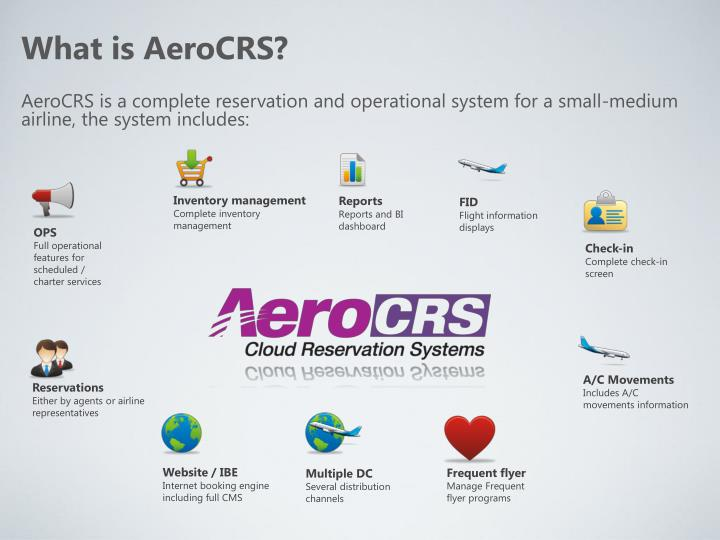 What is aerocrs