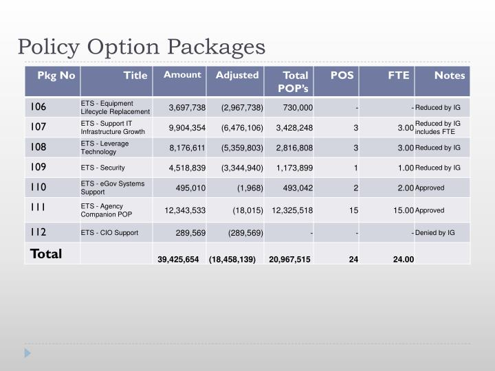 Policy option packages