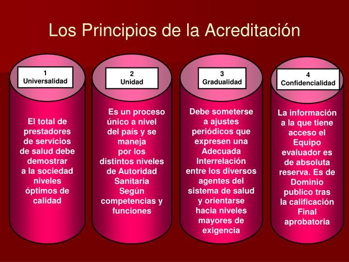 Los Principios de la Acreditación