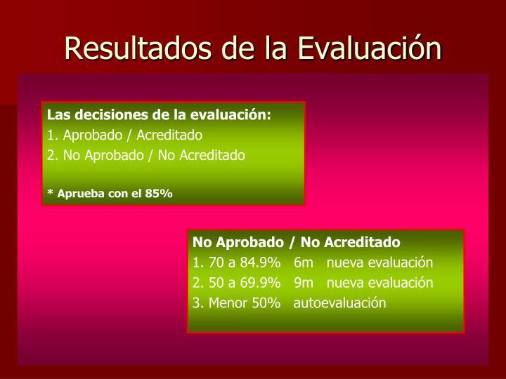 Resultados de la Evaluación