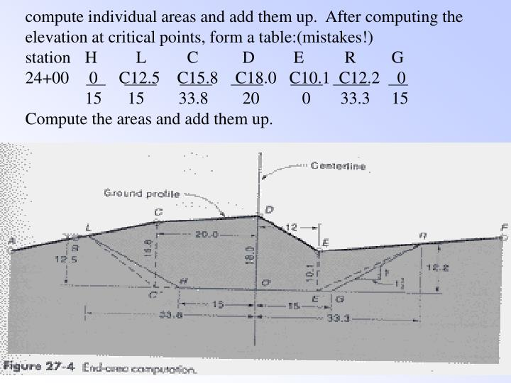 compute individual areas and add them up.  After computing the