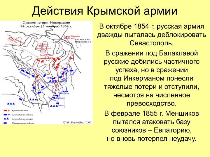 Действия Крымской армии