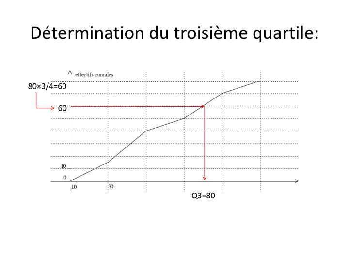 Détermination du troisième quartile: