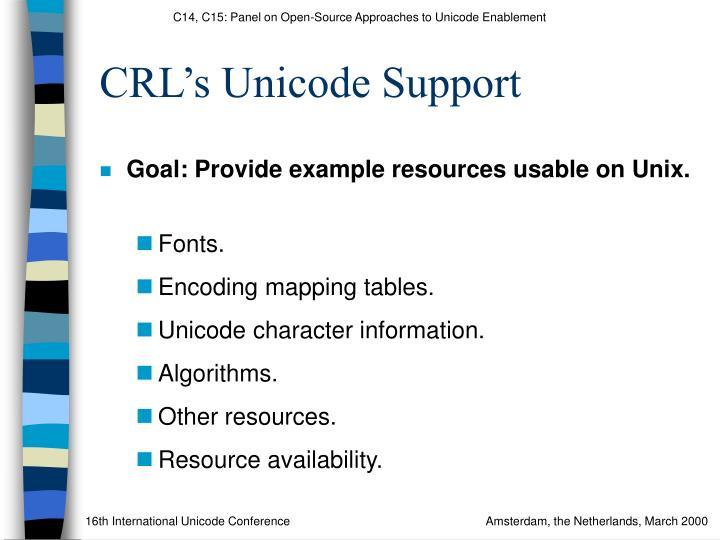 CRL's Unicode Support