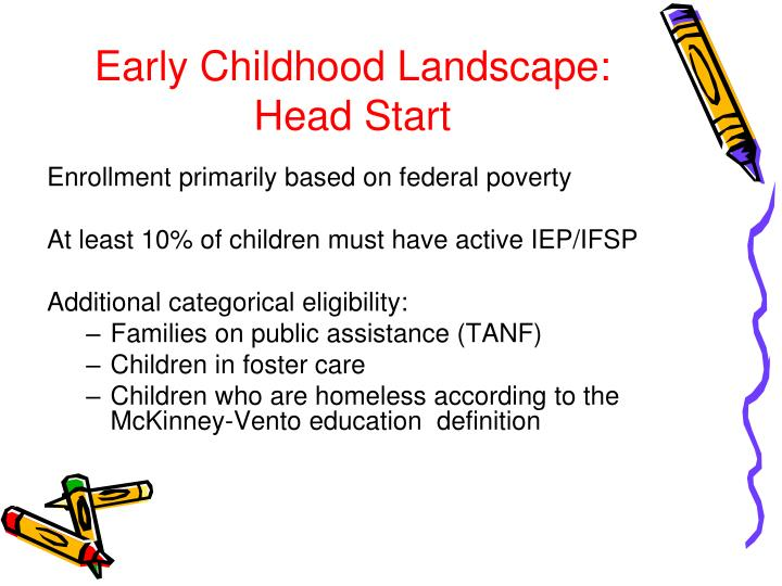 Early Childhood Landscape: Head Start