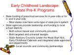 early childhood landscape state pre k programs