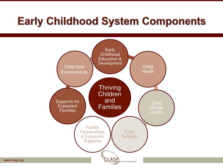 Early Childhood System Components