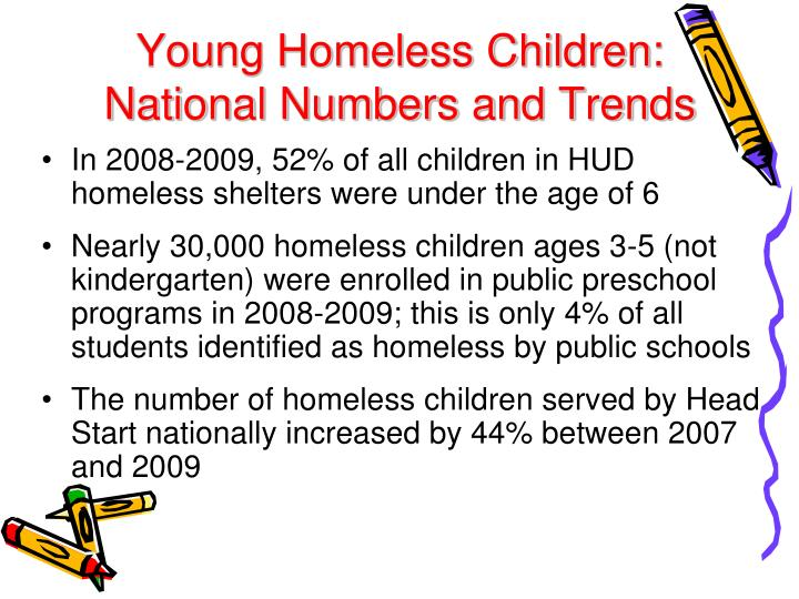 Young Homeless Children: