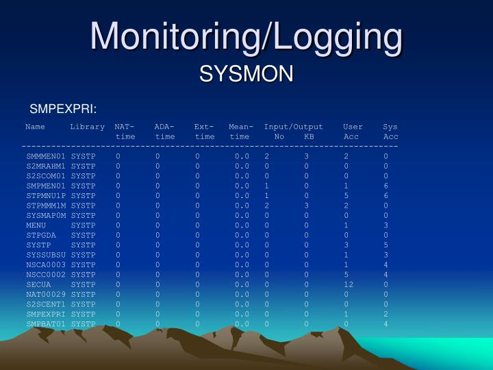 Monitoring/Logging