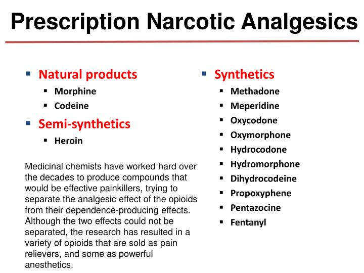 Prescription Narcotic Analgesics