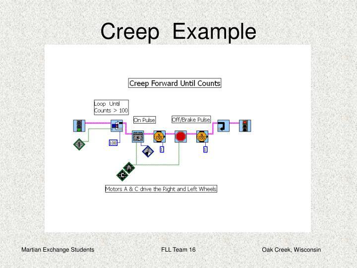 Creep  Example