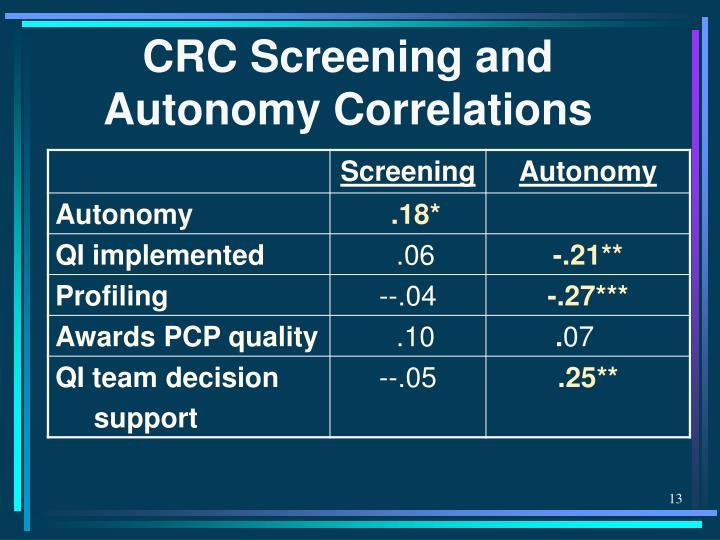 CRC Screening and Autonomy Correlations
