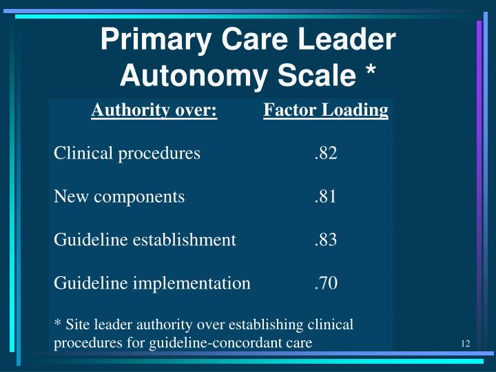 Primary Care Leader