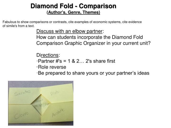 Diamond Fold - Comparison