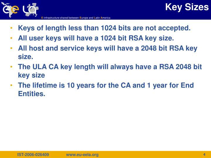 Key Sizes